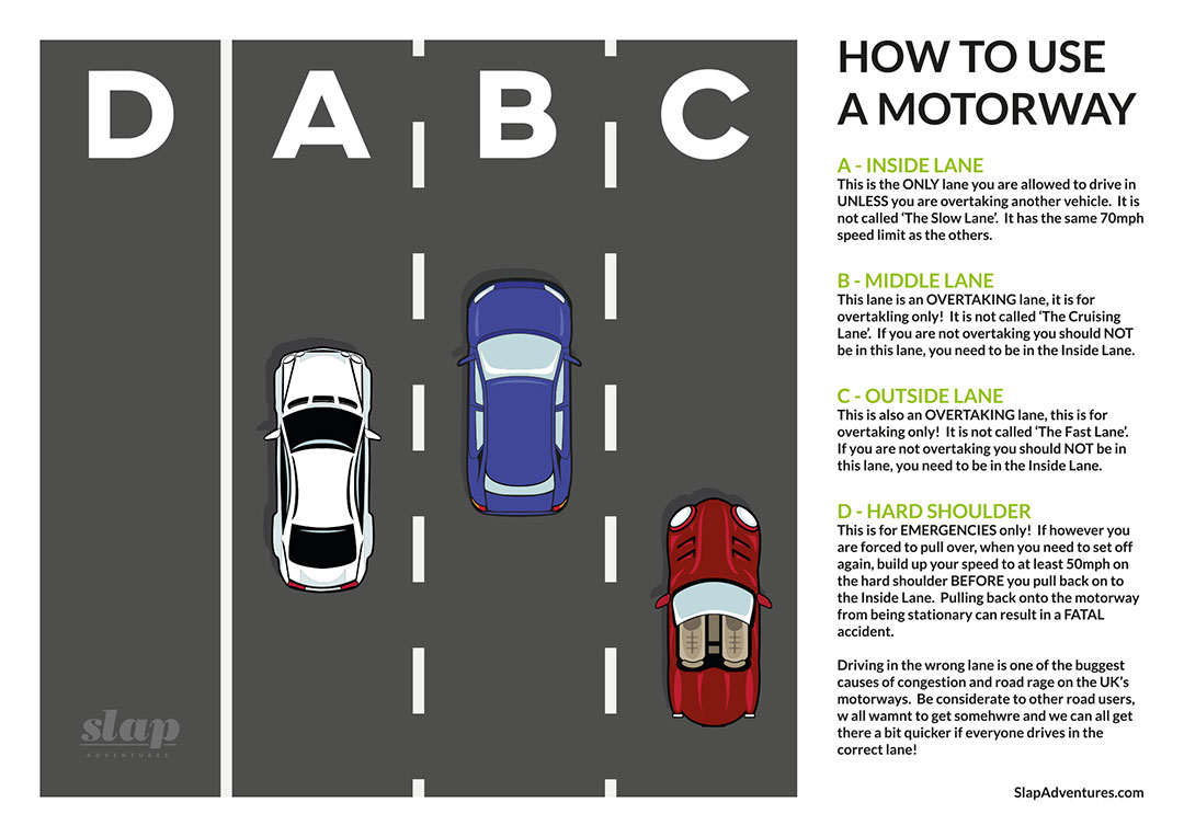 How to drive on a UK Motorway
